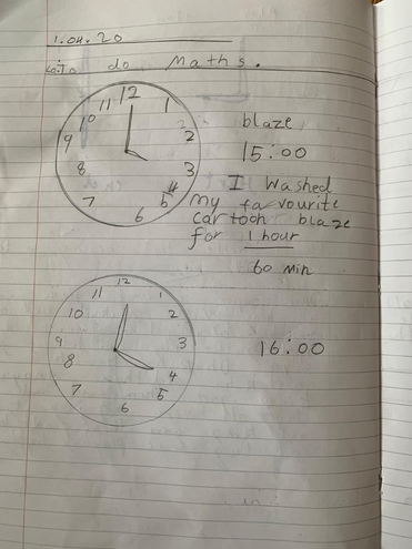 Measuring time by Mukhil, Blue class