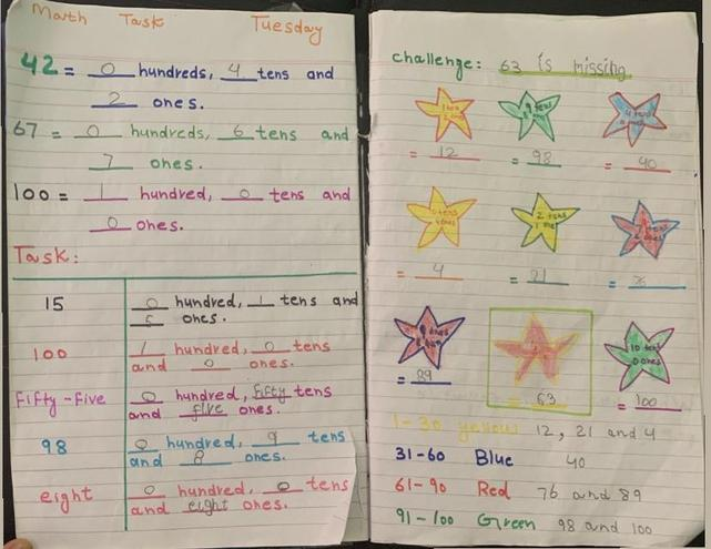 Maths- Counting- Partitioning by Eshaal, Bulu