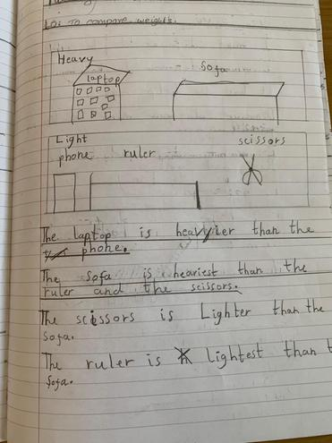 Comparing weights by Mukhil, Blue class