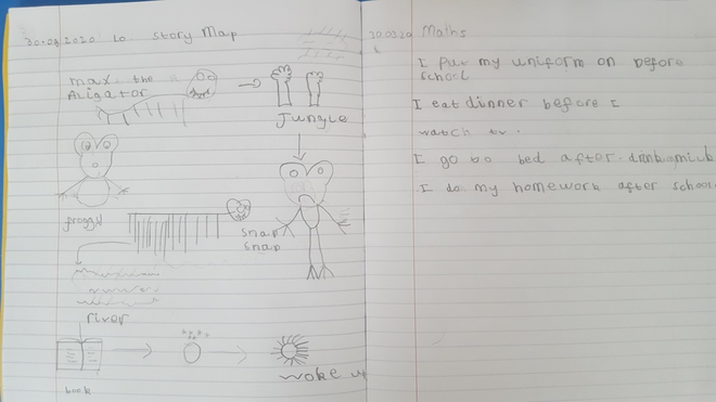 A story map and Maths activity by Ayaan, E Kalter