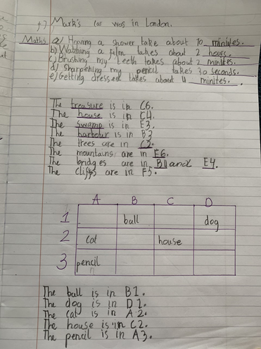 SPaG learning by Ivayla, Blue class