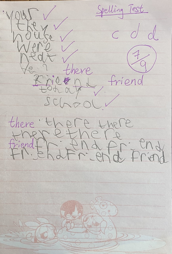 Spelling test by Jevon,Azul class