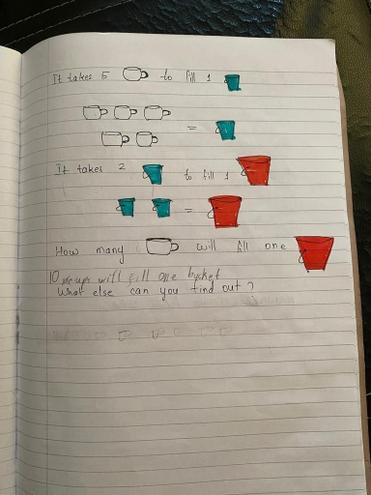 Maths-measurement by Pranav, EKalter class