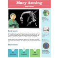 Oscar's profile of Mary Anning