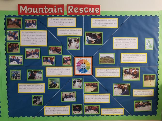 The children used TASC to solve the problem of how to rescue an injured climber.