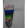 An alien foot design
