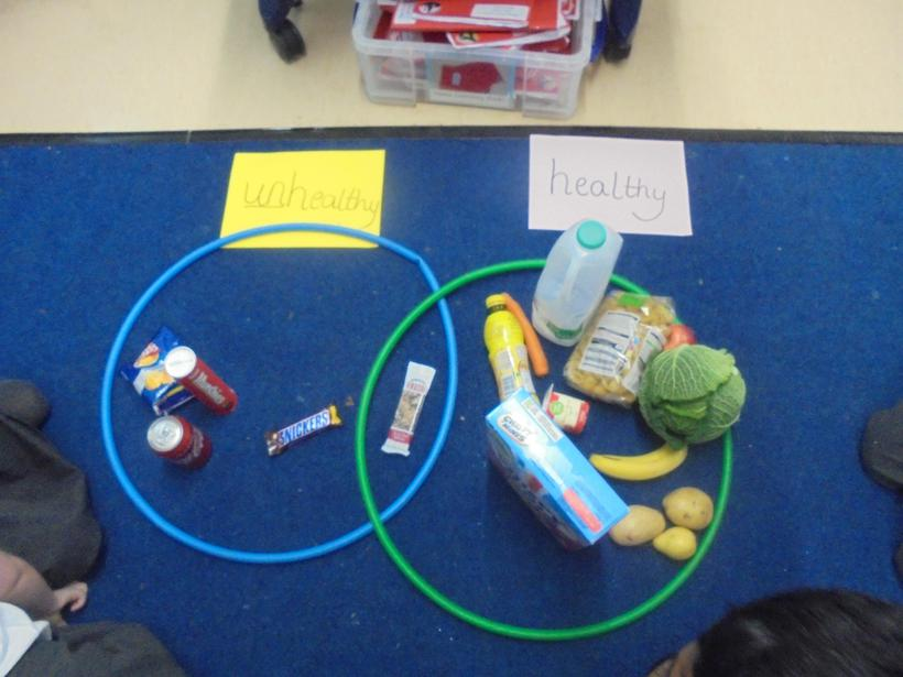 We sorted foods into healthy and unhealthy