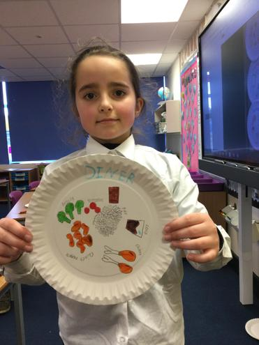 Luna's Healthy Eating Plate