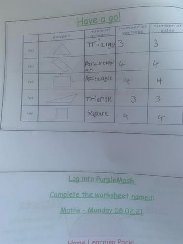 Jayla-Shi - Properties of Polygons
