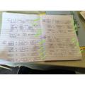 Wren:  Leah P -great multiplication work this week