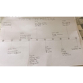 Hawk:  Riley S - terrific Tudor timeline