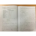Drake:  Menaal - great use of formal language and selecting appropriate vocabulary!