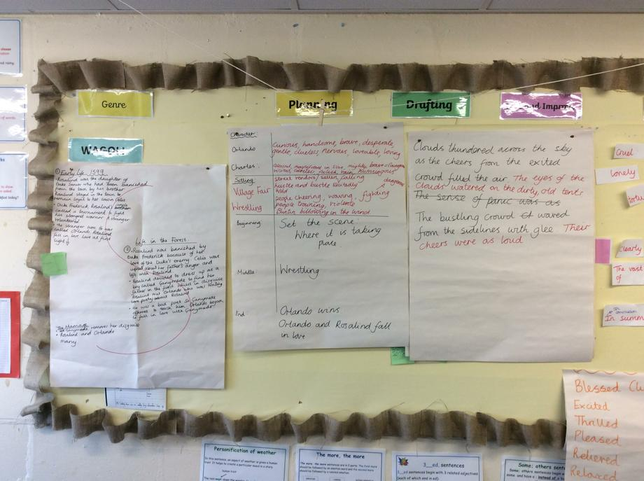 Mrs Sim - Shakespeare Stories