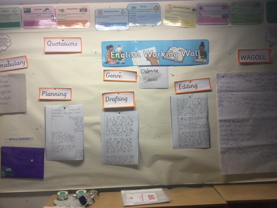 Spring week 2 literacy - Dilemma stories