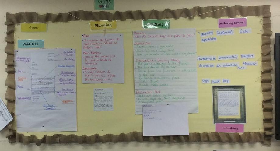 Mrs Sim - Persuasive Writing