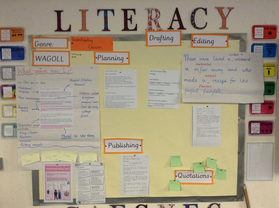 Literacy Investigating Genres 6G