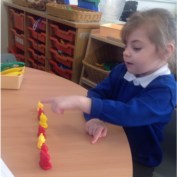 Making repeating patterns with coloured bears