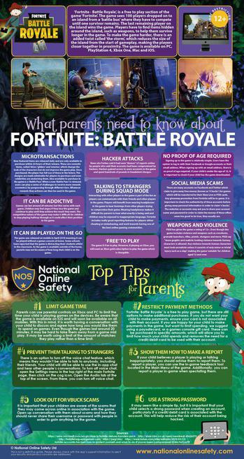 PARENTS - See the image below for details on potential online safety and safeguarding threats from Fortnite.