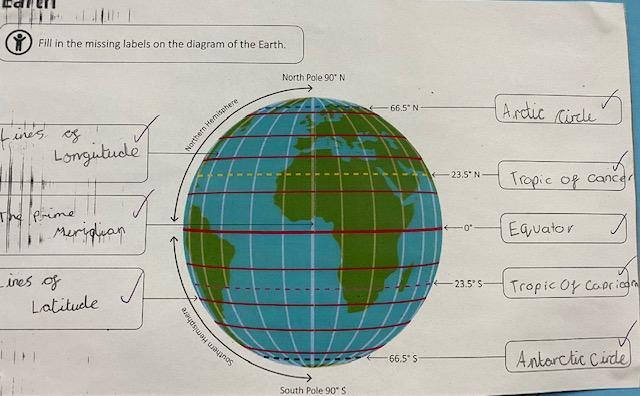 Engage: Diagram of the Earth