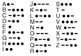 Morse code symbols