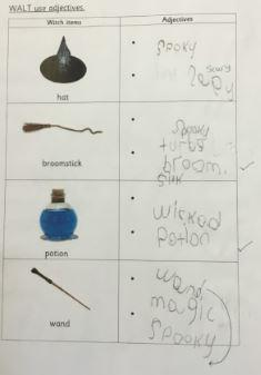 We have been learning about effective adjectives