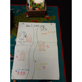 Our Class Story Map