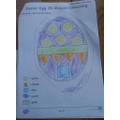 Harrison's Easter egg