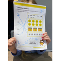 Jack and Eva did some fun Maths at home!!