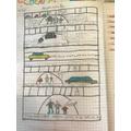 Max J's Top Gear Comic Strip