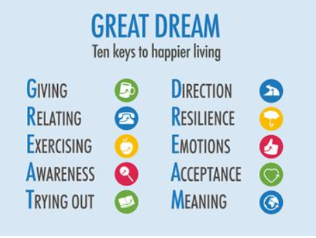 https://www.actionforhappiness.org/10-keys-to-happier-living