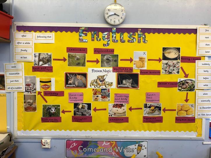 Our 'Possum Magic' display