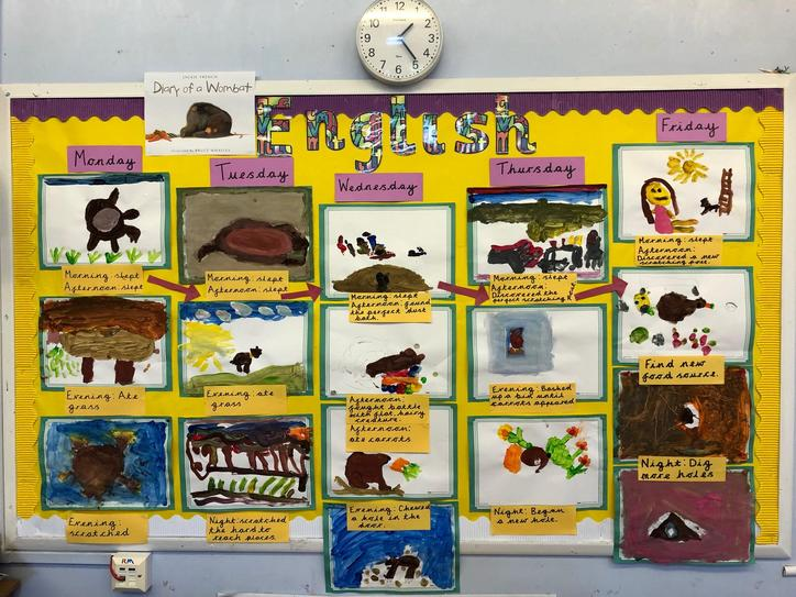 Our 'Diary of a Wombat' English working wall