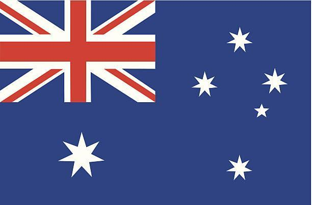 Our new topic this term is focused on Australia.