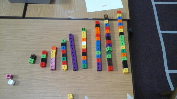Building blocks in 2s