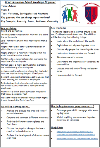 Knowledge Organiser