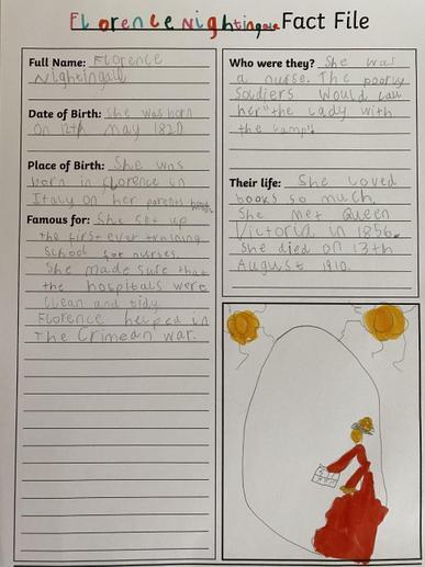 Ella's Florence Nightingale Fact File