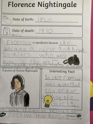 Elizabeth's Florence Nightingale Fact File