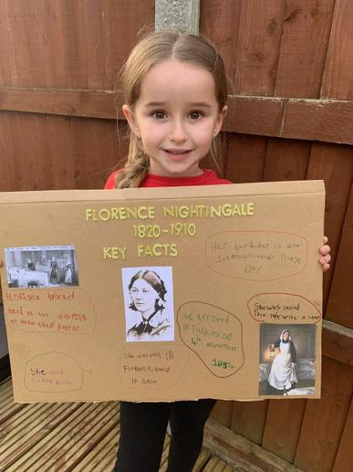 Gracie's Florence Nightingale Facts