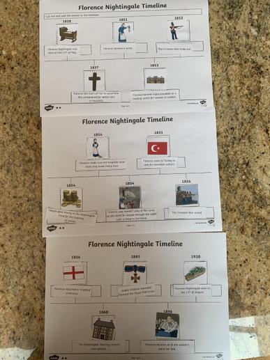 Ivy's Florence Nightingale Timeline