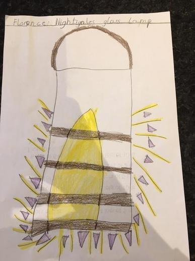 Adit's Florence Nightingale Lamp