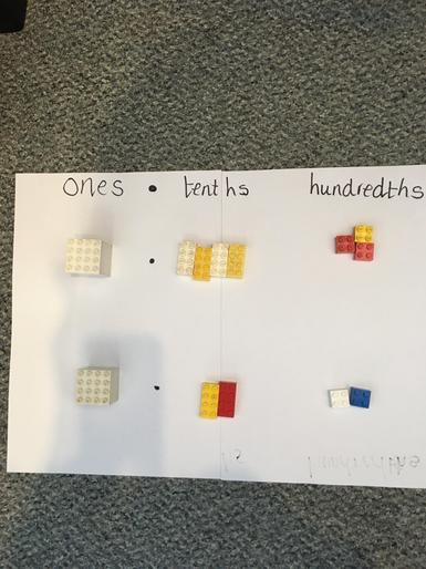 What numbers are represented by the lego pieces?