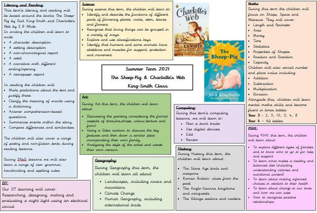 Summer Term Curriculum Overview