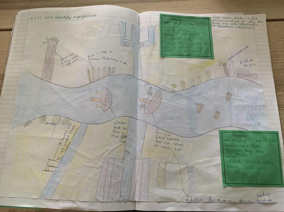Great diagram, complete with observation notes from our class discussion. Well done Maka!