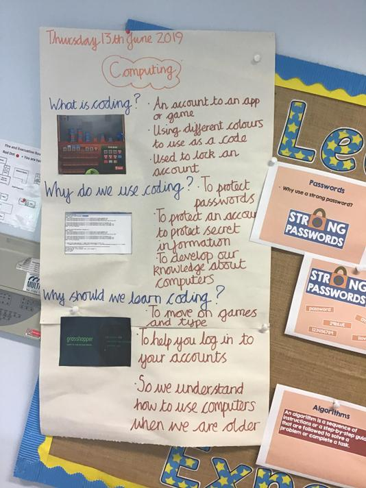 'Input' data - what we knew before our learning.