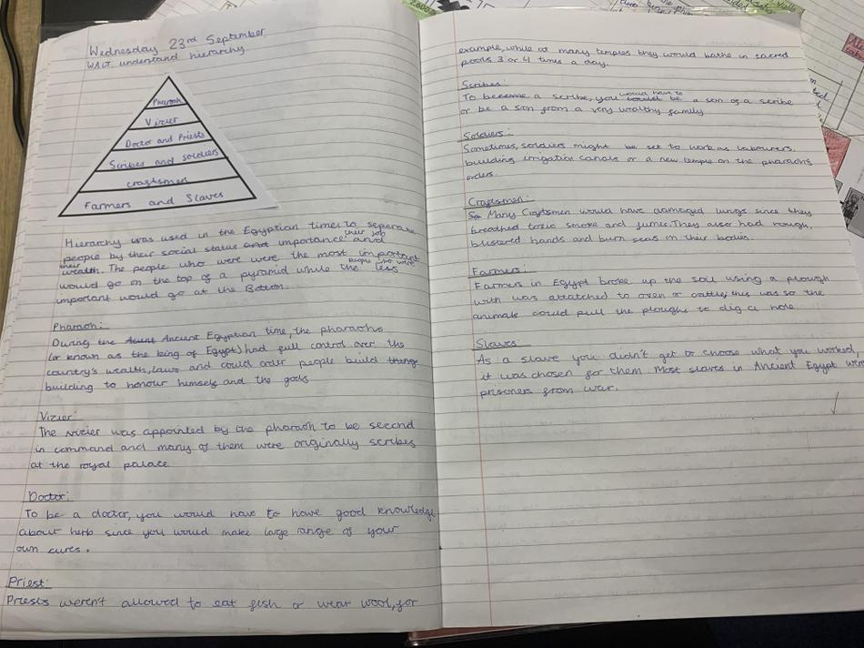 Discussing the hierarchy in Ancient Egyptian society and the different jobs they had.
