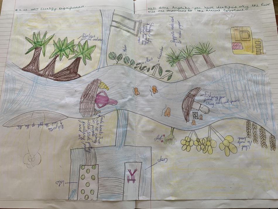 A wonderful Nile diagram, Justin!