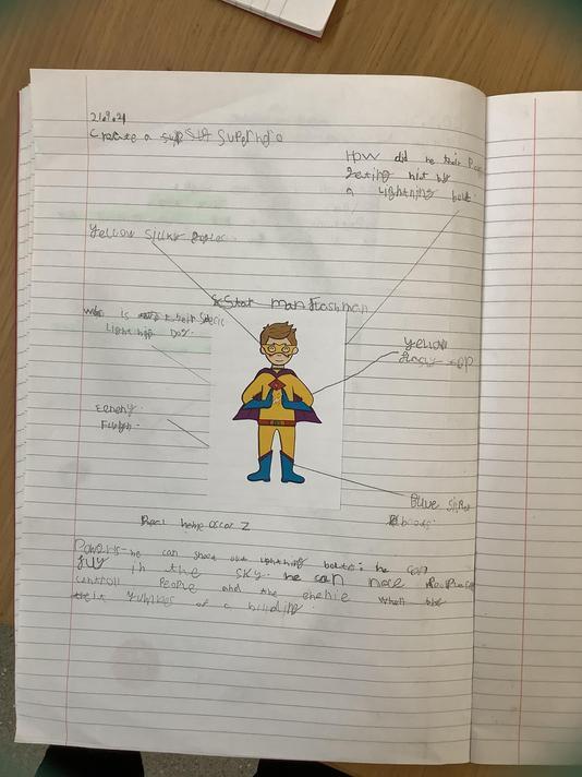 Well done Luke- 'Flashman' sounds cool!