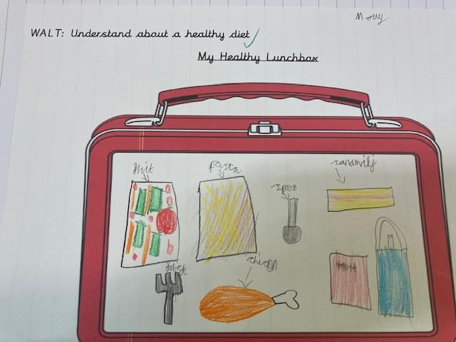 What would you have in your healthy lunchbox?