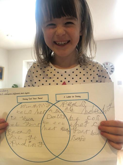 Grace's Super English work!