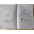 Lewis' Space science